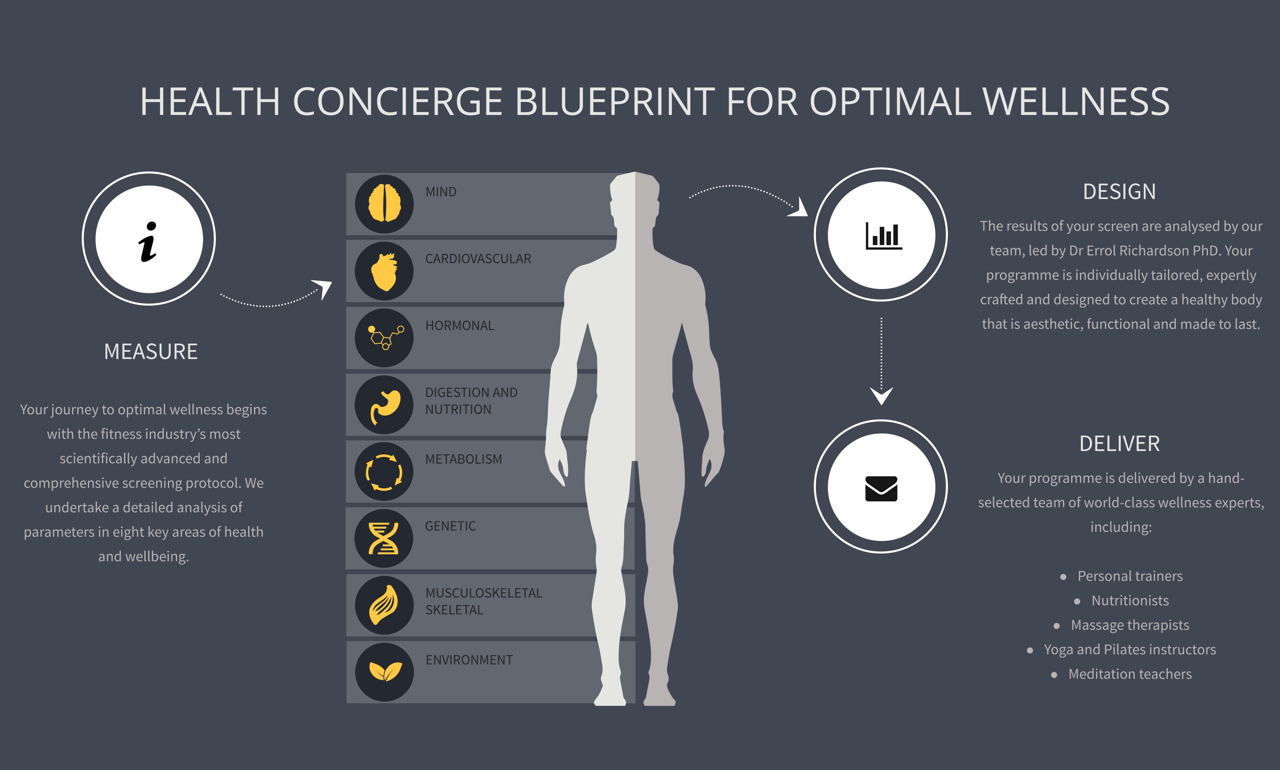 infographic-design-1v5